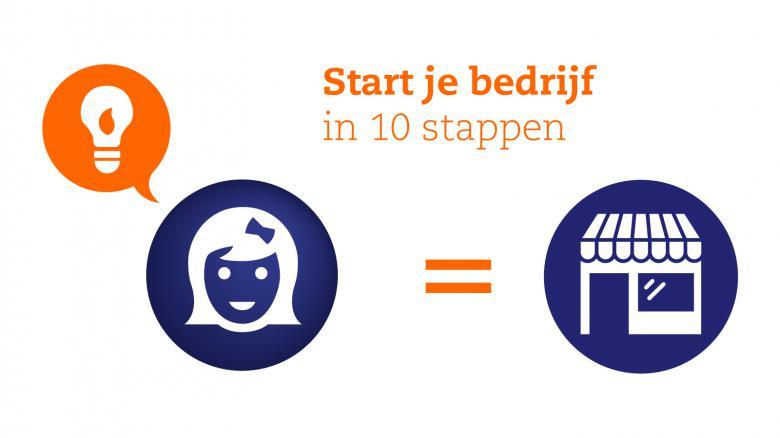 Start je bedrijf in 10 stappen